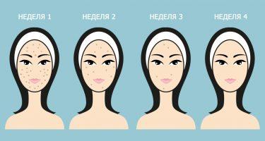 Как правильно очищать и умывать лицо